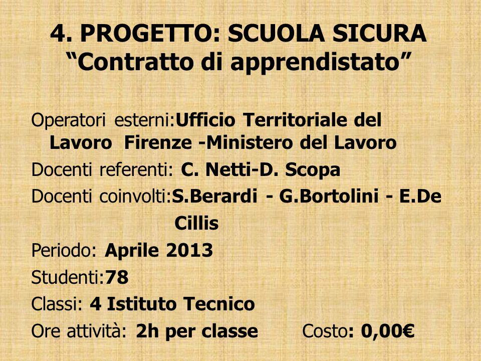 4. PROGETTO: SCUOLA SICURA Contratto di apprendistato
