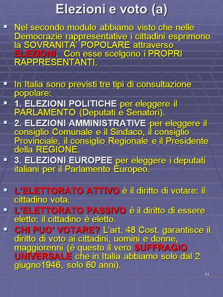 Elezioni e voto (a)