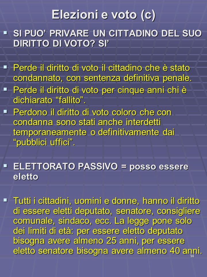 Elezioni e voto (c) SI PUO' PRIVARE UN CITTADINO DEL SUO DIRITTO DI VOTO SI'