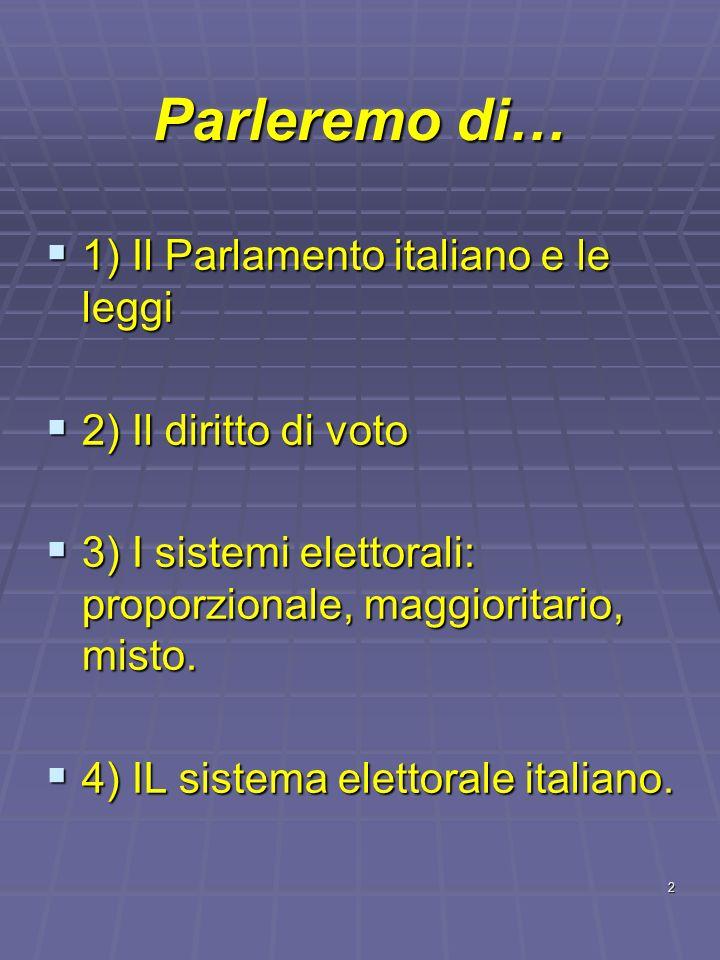 Parleremo di… 1) Il Parlamento italiano e le leggi