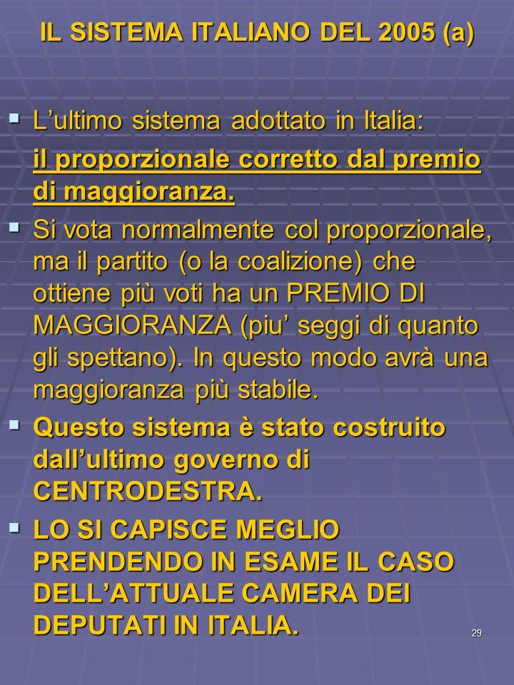 IL SISTEMA ITALIANO DEL 2005 (a)