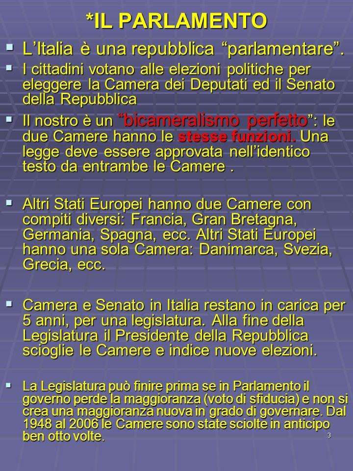 Quarto modulo il parlamento il diritto di voto e i sistemi for Camere parlamento