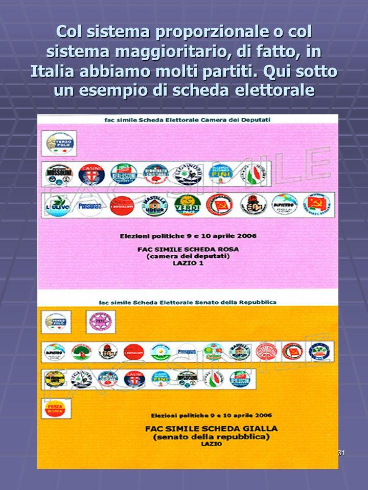 Col sistema proporzionale o col sistema maggioritario, di fatto, in Italia abbiamo molti partiti.