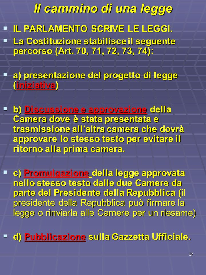 Quarto modulo il parlamento il diritto di voto e i sistemi for Le due camere del parlamento