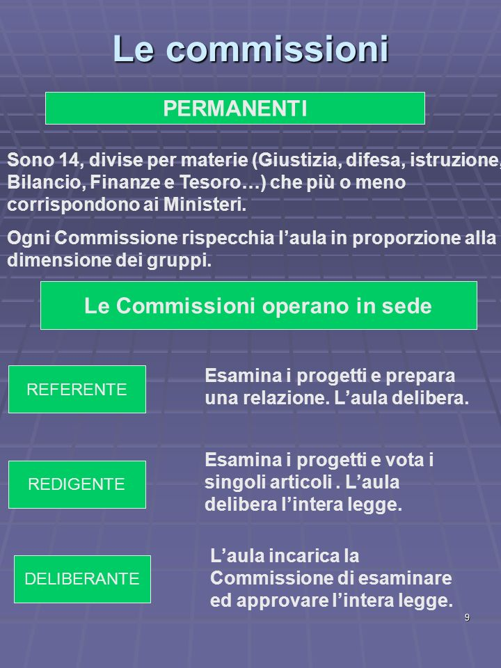 Le Commissioni operano in sede