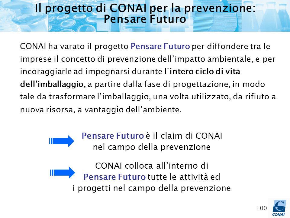 Il progetto di CONAI per la prevenzione: Pensare Futuro