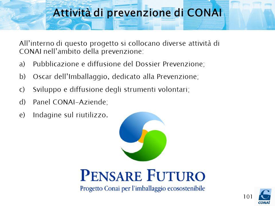 Attività di prevenzione di CONAI