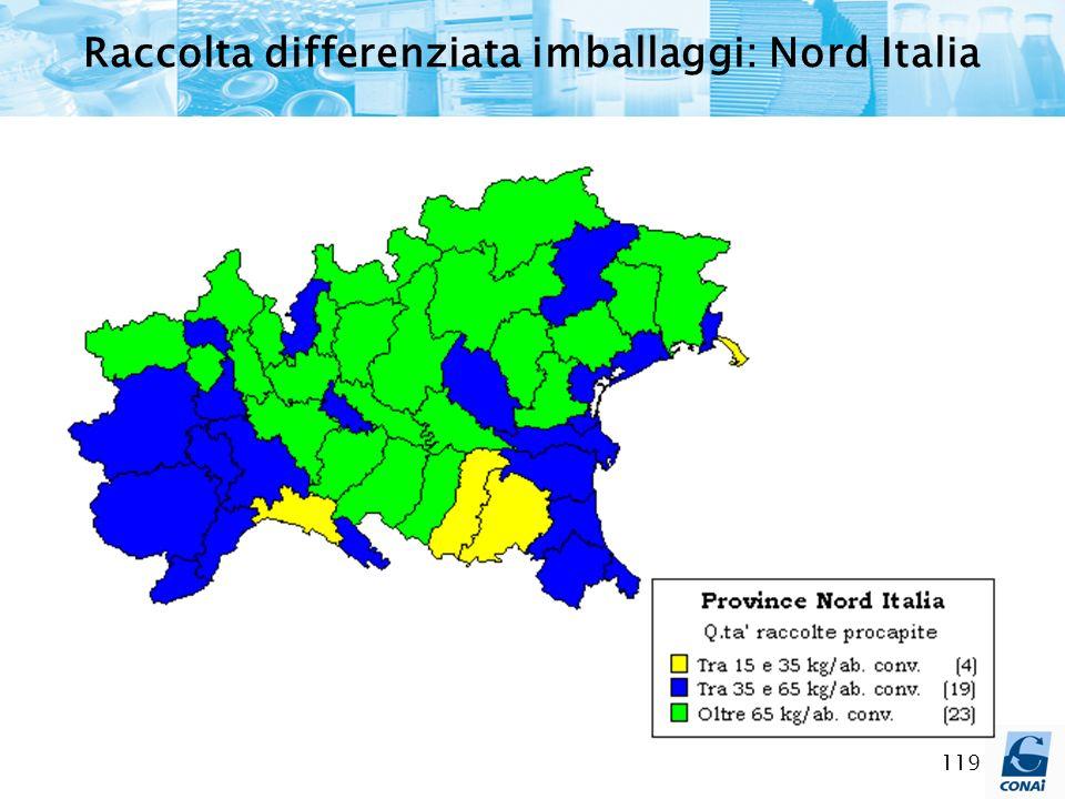 Raccolta differenziata imballaggi: Nord Italia