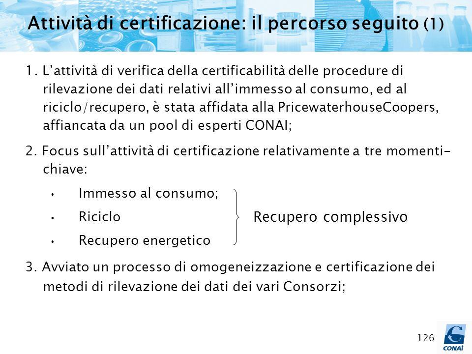 Attività di certificazione: il percorso seguito (1)