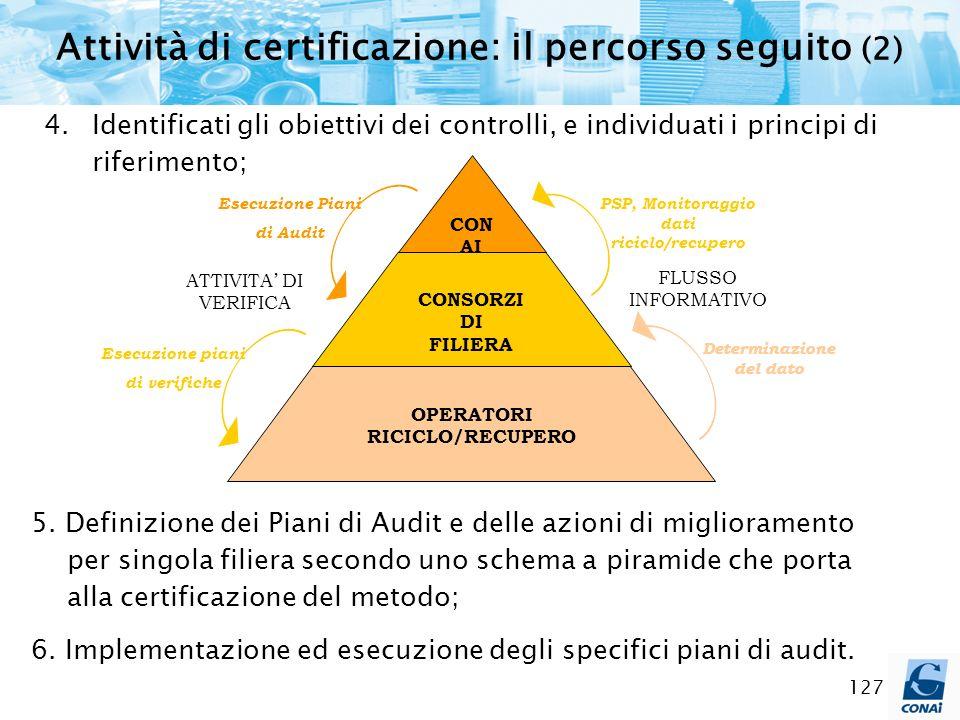 Attività di certificazione: il percorso seguito (2)