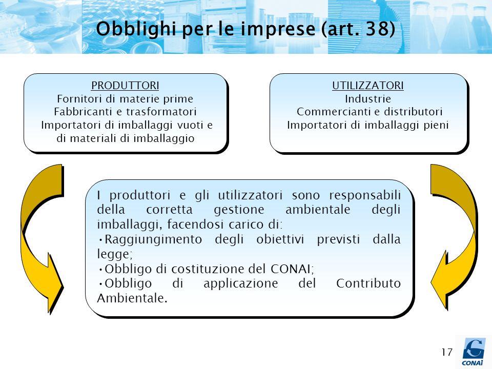 Obblighi per le imprese (art. 38)