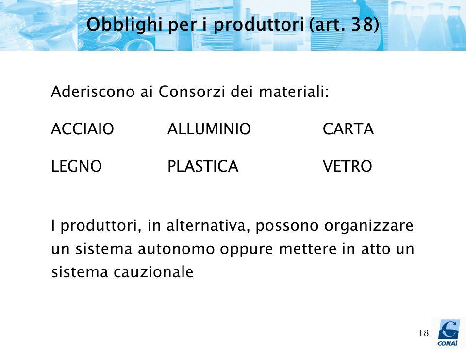 Obblighi per i produttori (art. 38)