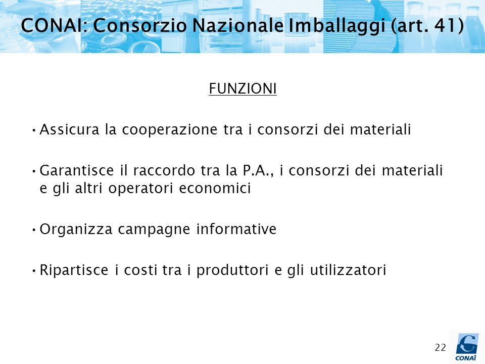 CONAI: Consorzio Nazionale Imballaggi (art. 41)