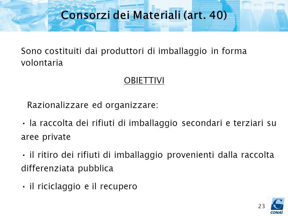 Consorzi dei Materiali (art. 40)