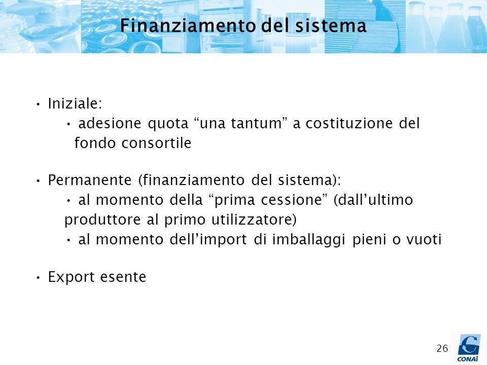Finanziamento del sistema