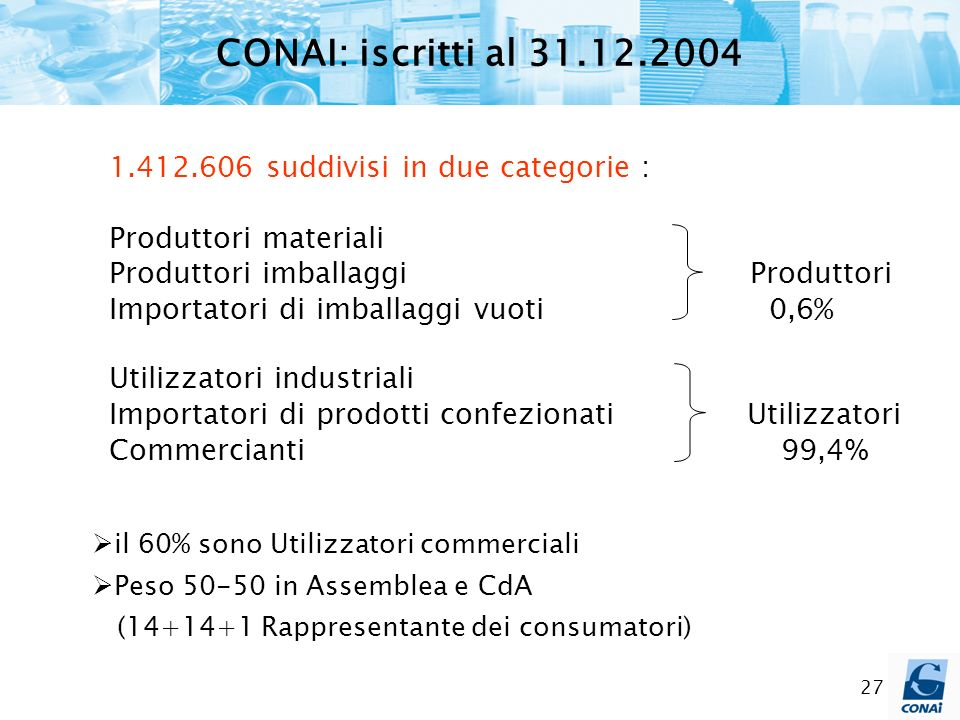 CONAI: iscritti al 31.12.2004 1.412.606 suddivisi in due categorie :