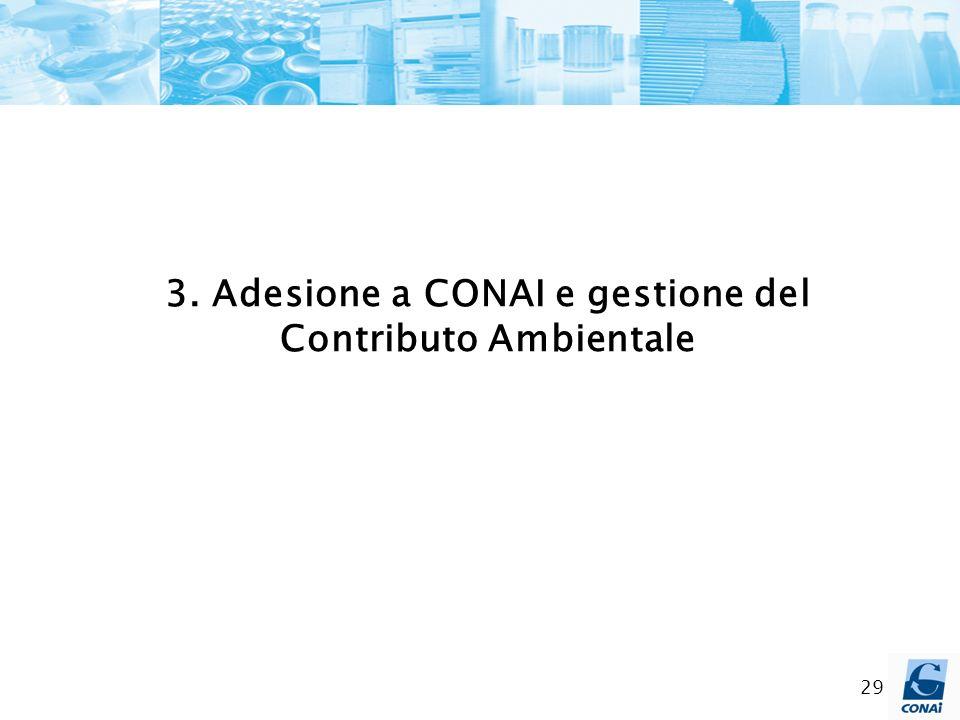 3. Adesione a CONAI e gestione del Contributo Ambientale