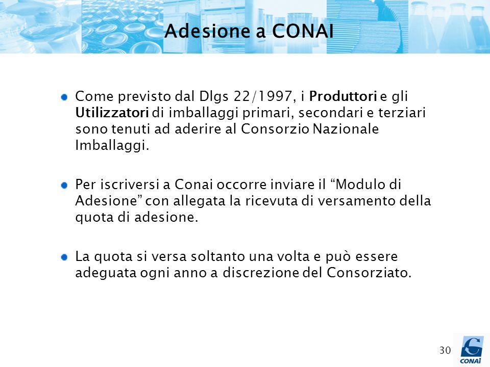 Adesione a CONAI