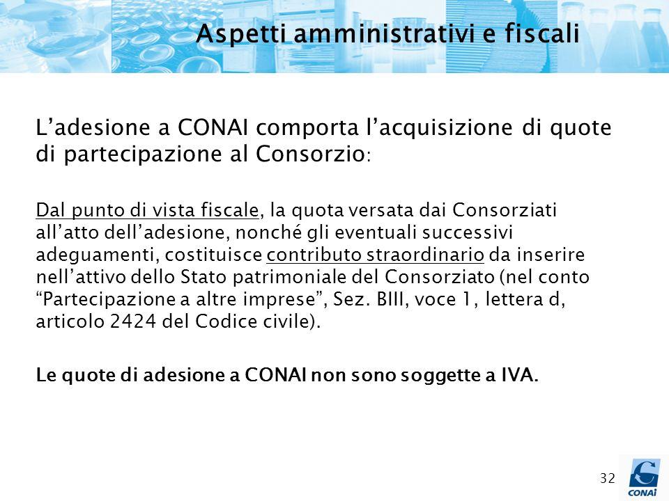 Aspetti amministrativi e fiscali