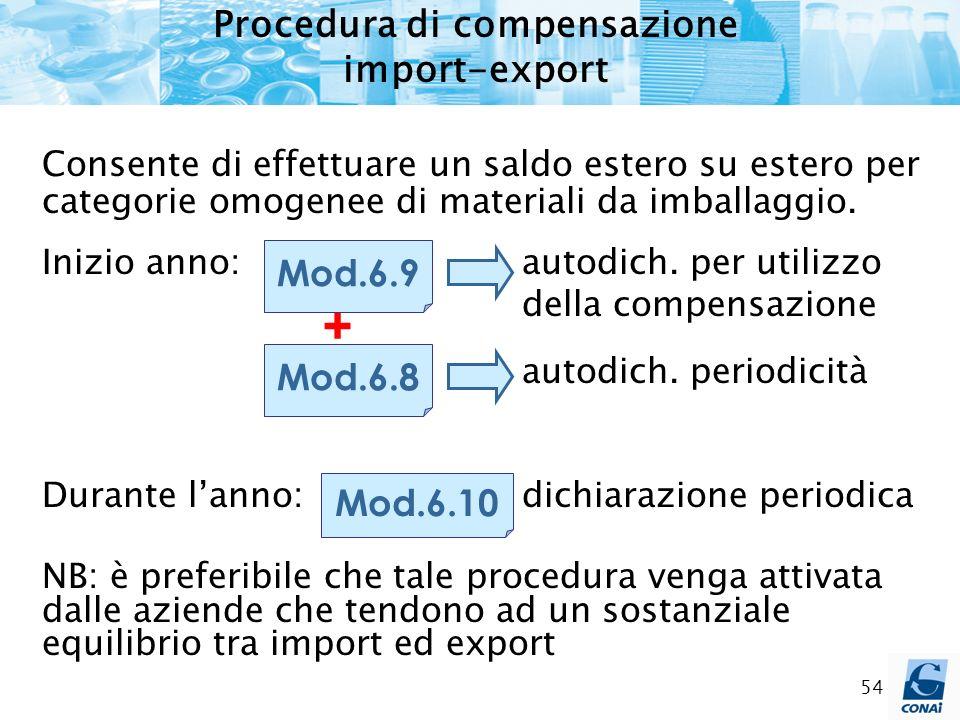 Procedura di compensazione import-export