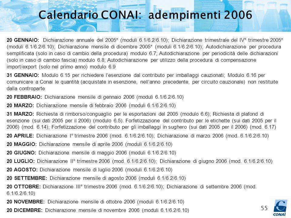 Calendario CONAI: adempimenti 2006
