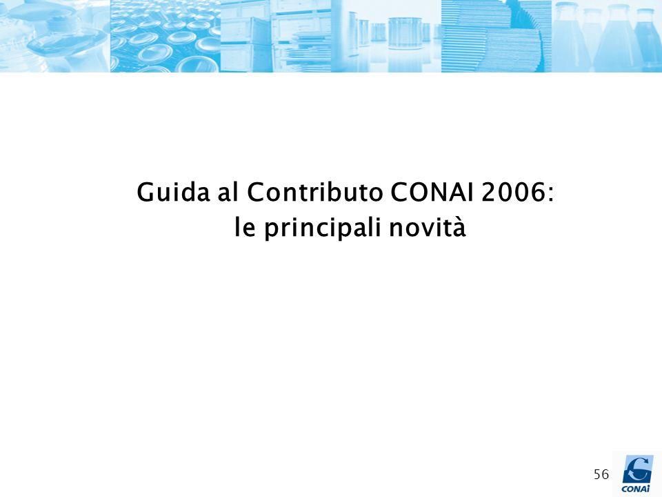 Guida al Contributo CONAI 2006: le principali novità