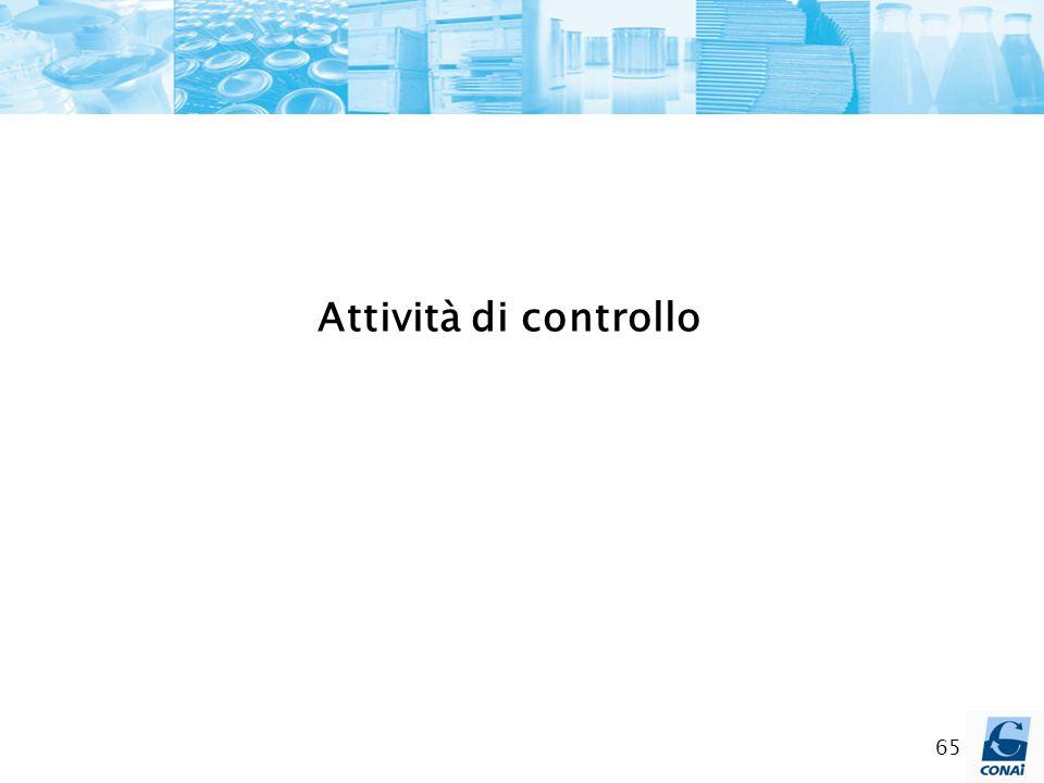 Attività di controllo