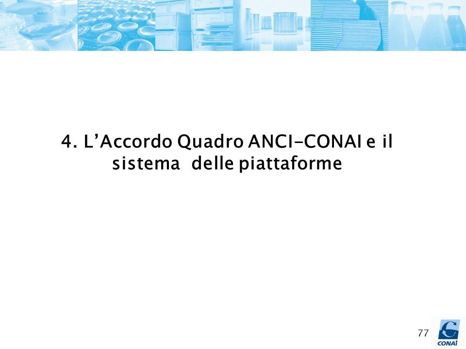 4. L'Accordo Quadro ANCI-CONAI e il sistema delle piattaforme