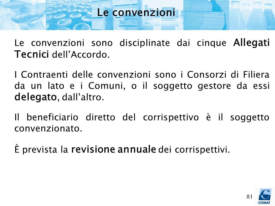 Le convenzioni Le convenzioni sono disciplinate dai cinque Allegati Tecnici dell'Accordo.