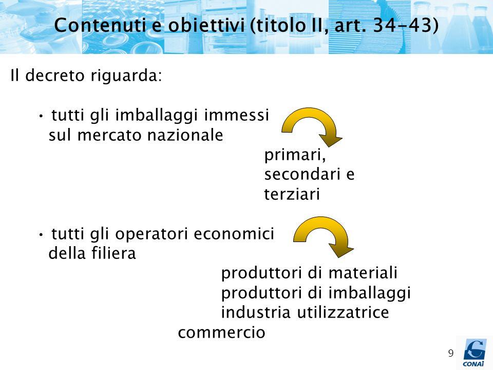 Contenuti e obiettivi (titolo II, art. 34-43)