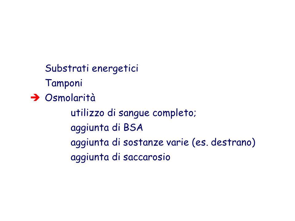 Substrati energetici Tamponi. Osmolarità. utilizzo di sangue completo; aggiunta di BSA. aggiunta di sostanze varie (es. destrano)