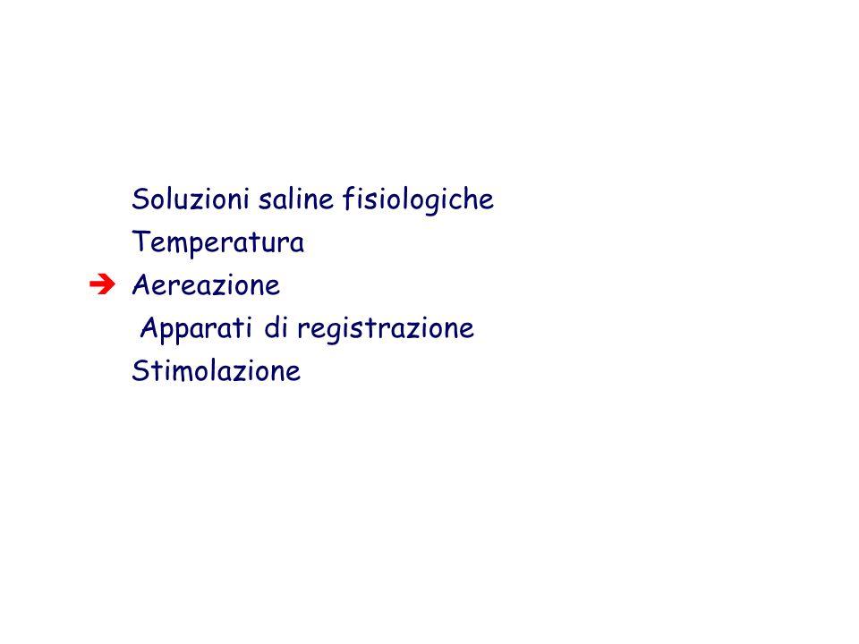 Soluzioni saline fisiologiche