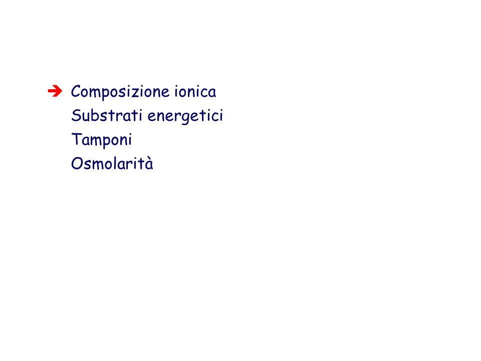 Composizione ionica Substrati energetici Tamponi Osmolarità