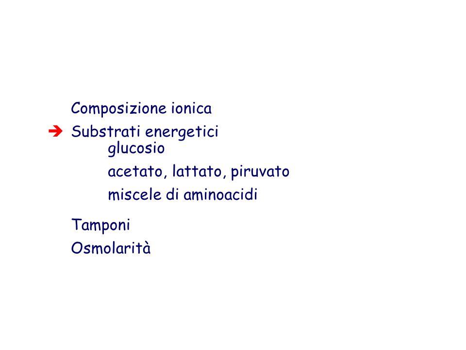 Composizione ionica Substrati energetici. Tamponi. Osmolarità. glucosio. acetato, lattato, piruvato.