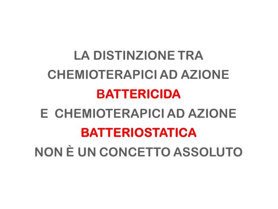 LA DISTINZIONE TRA CHEMIOTERAPICI AD AZIONE BATTERICIDA