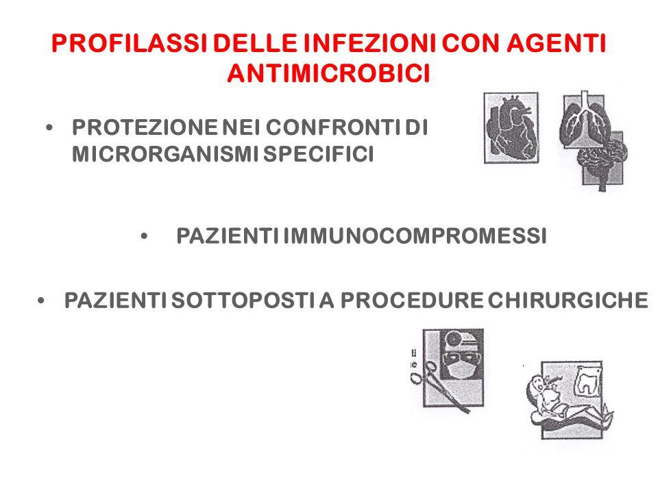 PROFILASSI DELLE INFEZIONI CON AGENTI ANTIMICROBICI