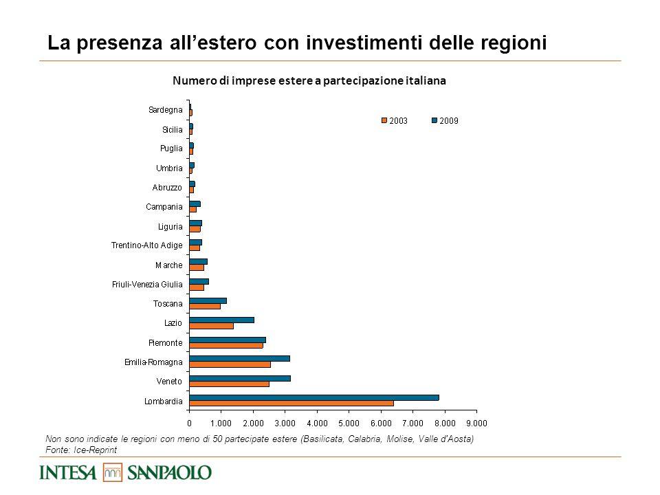 Numero di imprese estere a partecipazione italiana