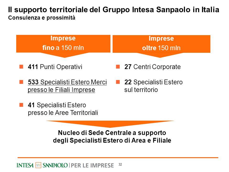 Il supporto territoriale del Gruppo Intesa Sanpaolo in Italia Consulenza e prossimità