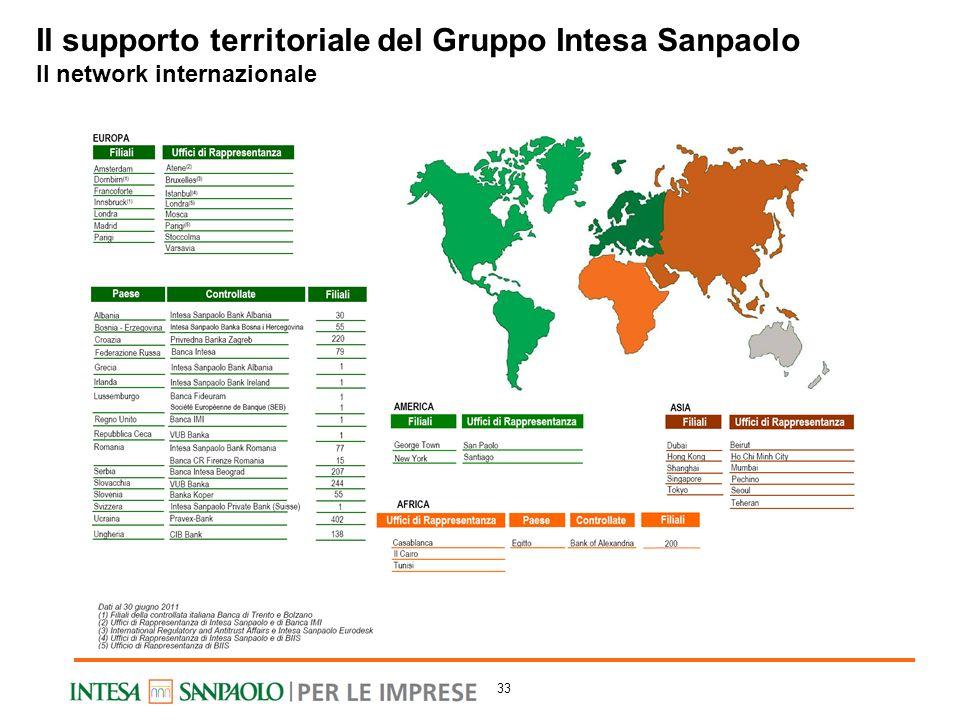 Il supporto territoriale del Gruppo Intesa Sanpaolo Il network internazionale