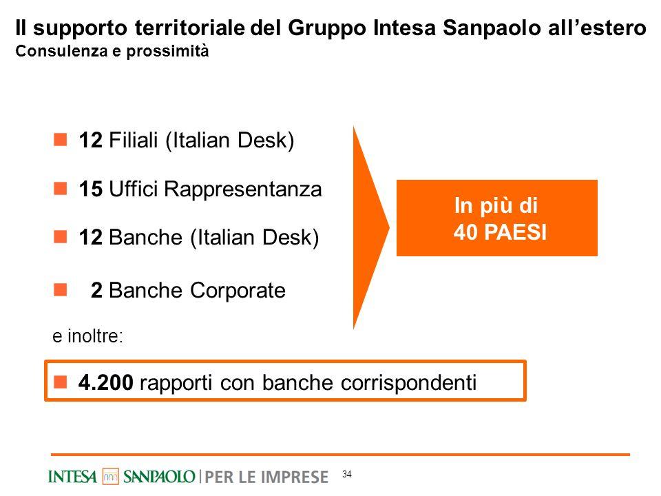 12 Filiali (Italian Desk) 15 Uffici Rappresentanza