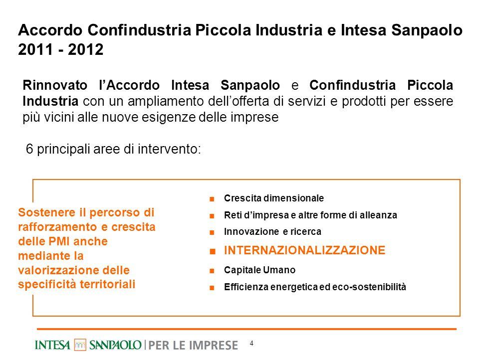 Accordo Confindustria Piccola Industria e Intesa Sanpaolo 2011 - 2012