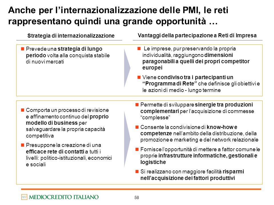 Anche per l'internazionalizzazione delle PMI, le reti rappresentano quindi una grande opportunità …