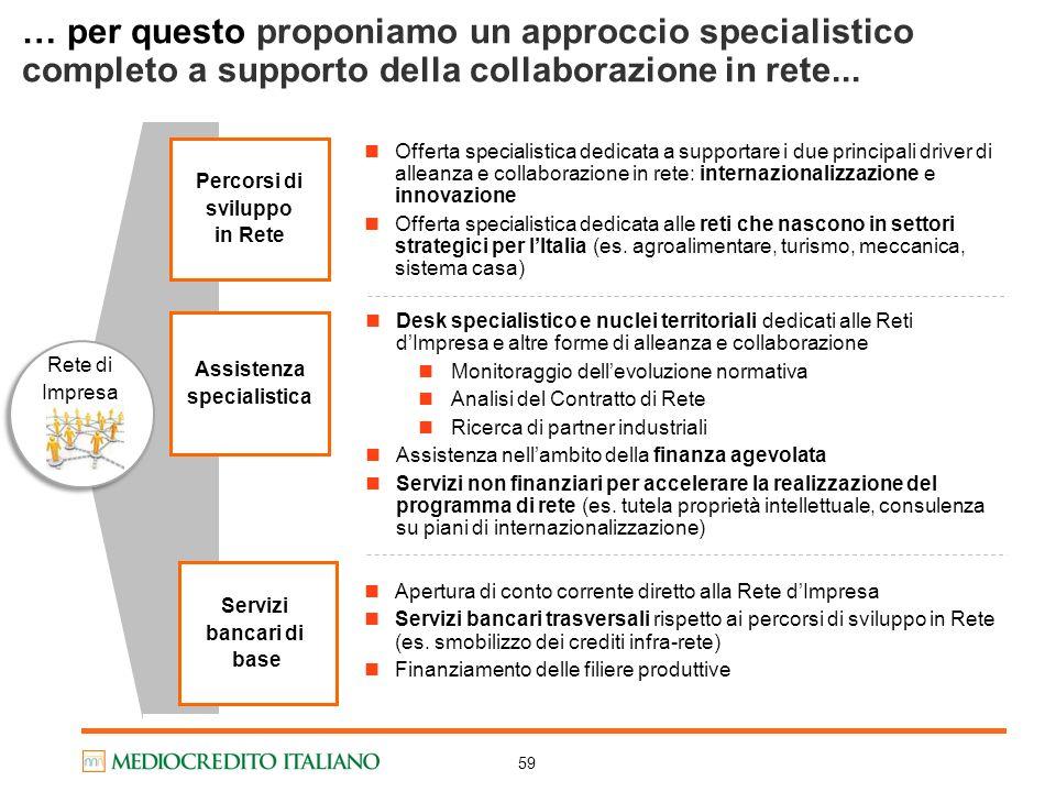 … per questo proponiamo un approccio specialistico completo a supporto della collaborazione in rete...
