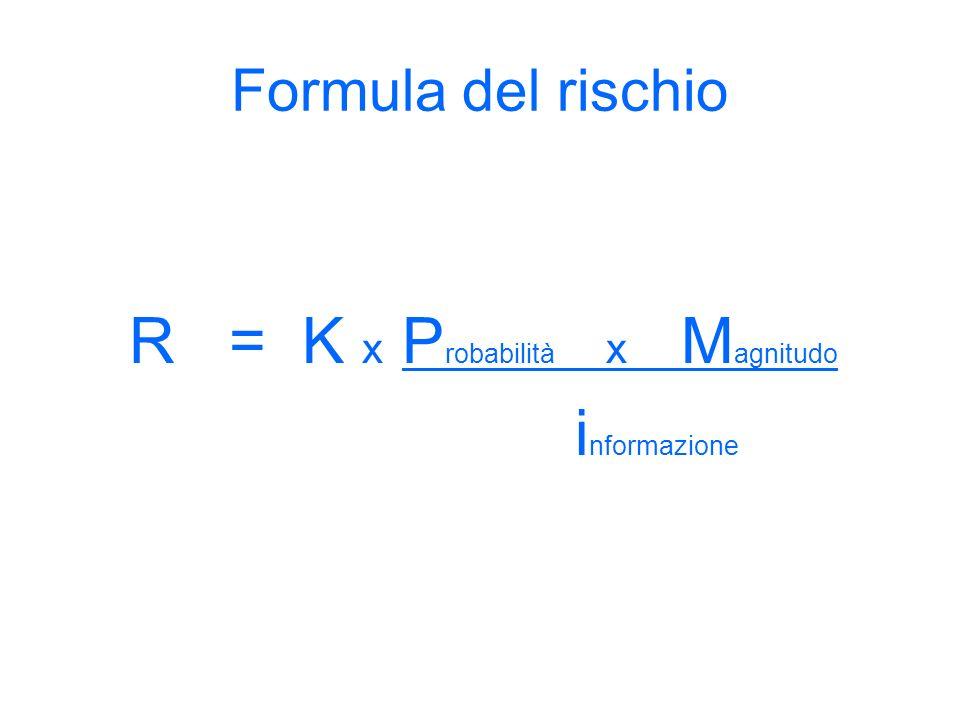 R = K x Probabilità x Magnitudo informazione