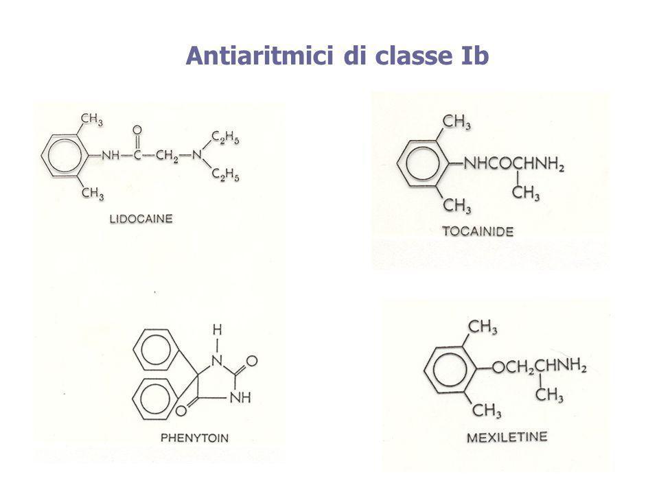 Antiaritmici di classe Ib