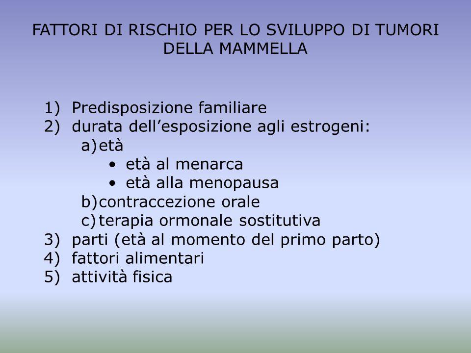 FATTORI DI RISCHIO PER LO SVILUPPO DI TUMORI DELLA MAMMELLA