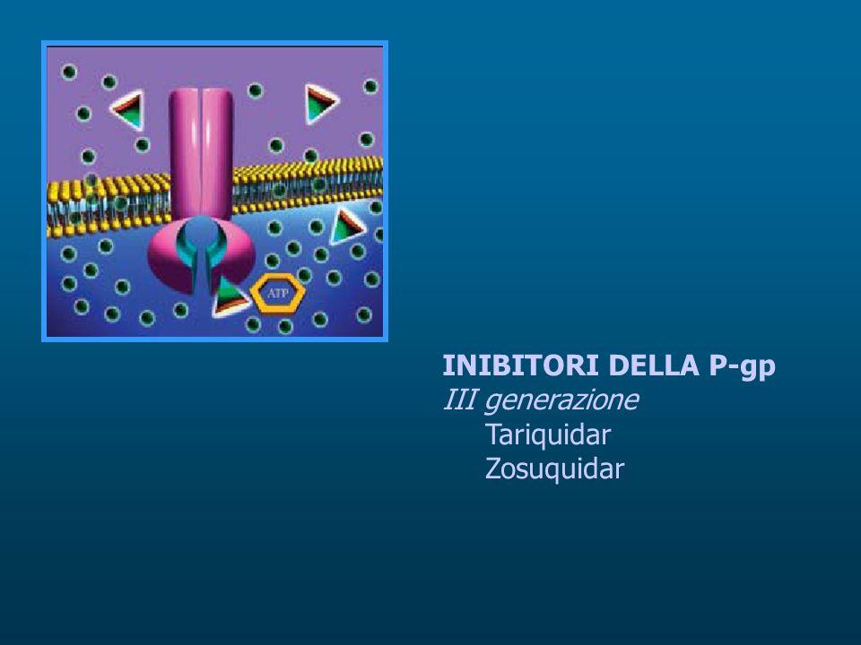 INIBITORI DELLA P-gp III generazione Tariquidar Zosuquidar