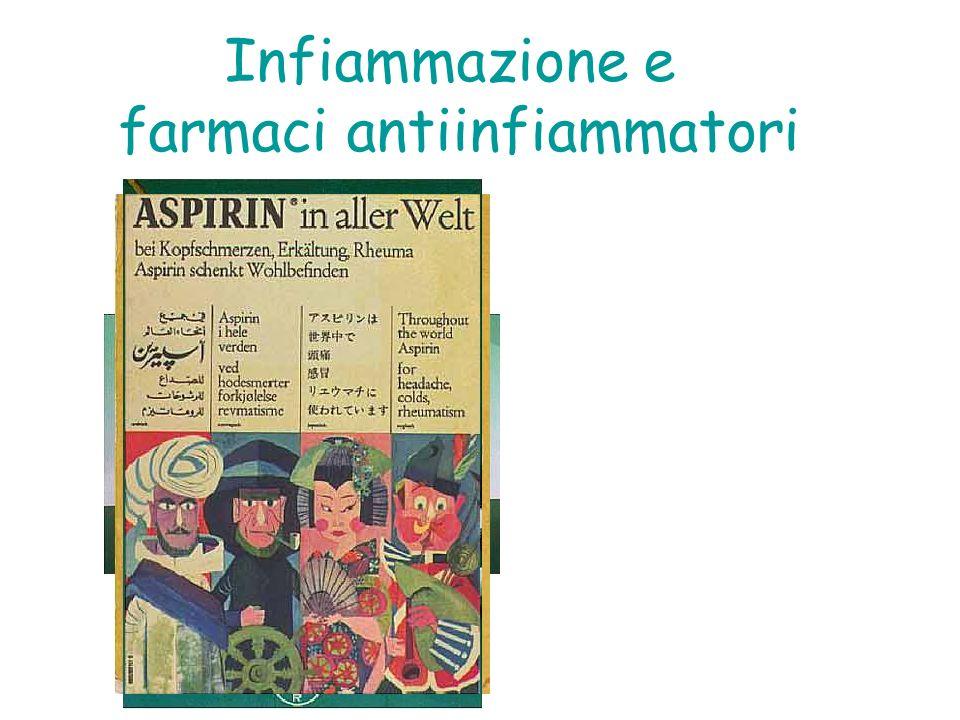 farmaci antiinfiammatori