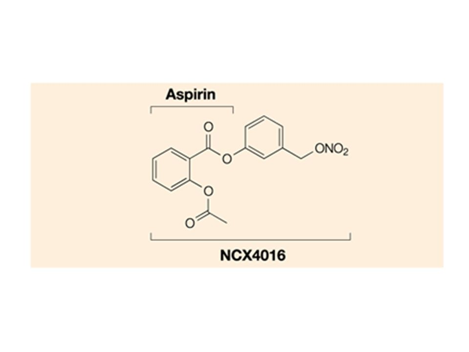 Figure 1 | Structures of aspirin and NCX4016
