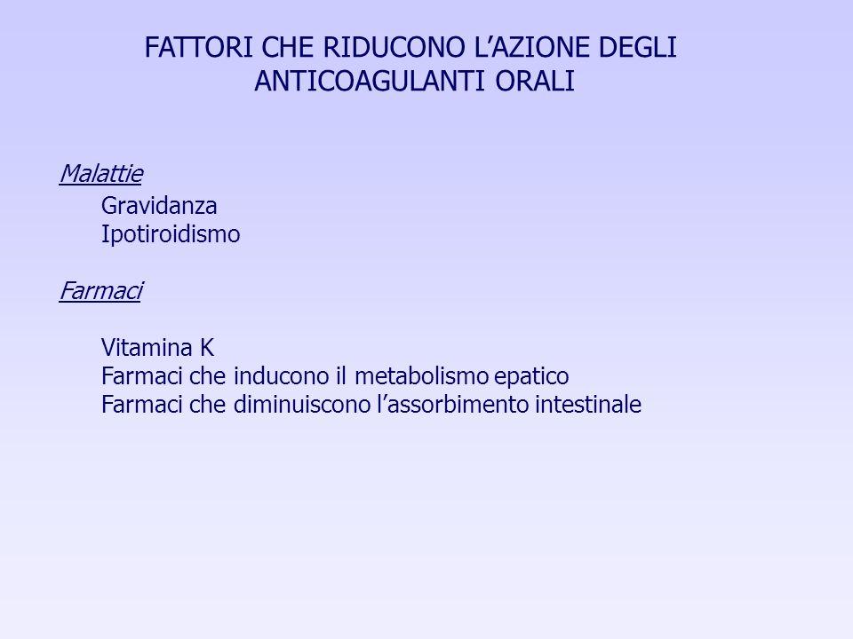 FATTORI CHE RIDUCONO L'AZIONE DEGLI